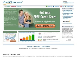 CreditScore.com coupons