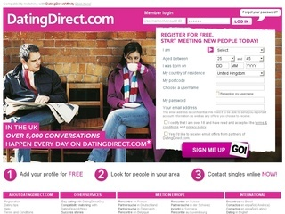 Dating Direct coupons