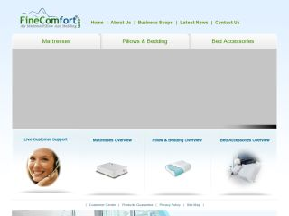 Finecomfort coupons